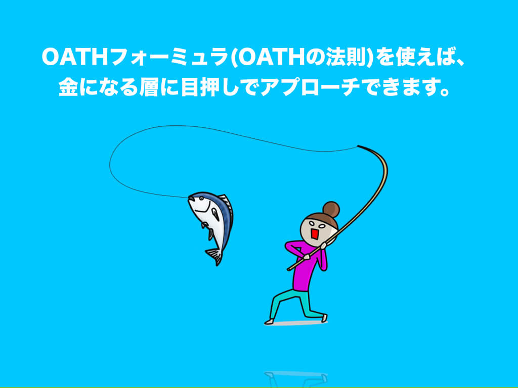 OATHフォーミュラ(OATHの法則)を使えば、金になる層に目押しでアプローチできます