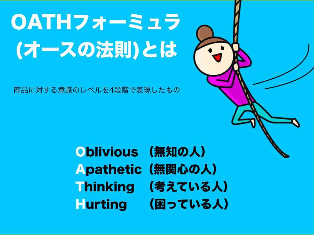 OATHフォーミュラ(オースの法則)とは  OATHフォーミュラとは、あなたの商品に対する意識のレベルを4段階で表現したものです。